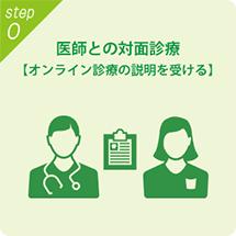 step00 医師との対面診療【オンライン診療の説明を受ける】