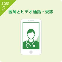 step02 医師とビデオ通話・受診